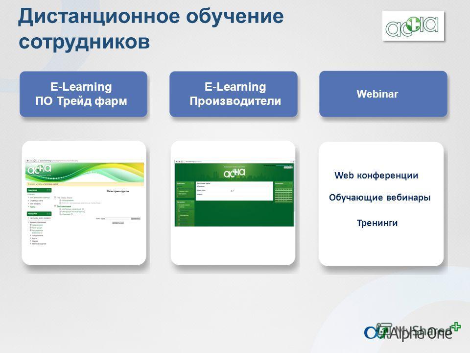 Дистанционное обучение сотрудников E-Learning ПО Трейд фарм E-Learning Производители Webinar Web конференции Обучающие вебинары Тренинги