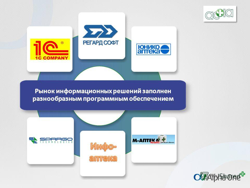 Рынок информационных решений заполнен разнообразным программным обеспечением