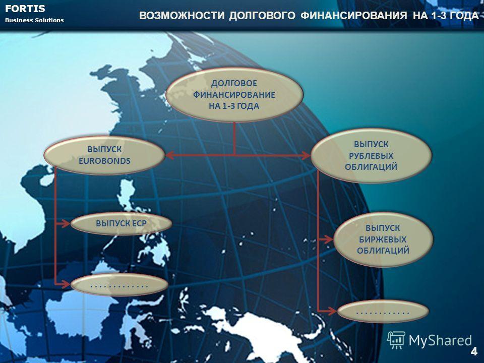 FORTIS Business Solutions ВОЗМОЖНОСТИ ДОЛГОВОГО ФИНАНСИРОВАНИЯ НА 1-3 ГОДА 4 ДОЛГОВОЕ ФИНАНСИРОВАНИЕ НА 1-3 ГОДА ВЫПУСК EUROBONDS ВЫПУСК ECP ВЫПУСК РУБЛЕВЫХ ОБЛИГАЦИЙ ВЫПУСК БИРЖЕВЫХ ОБЛИГАЦИЙ...................