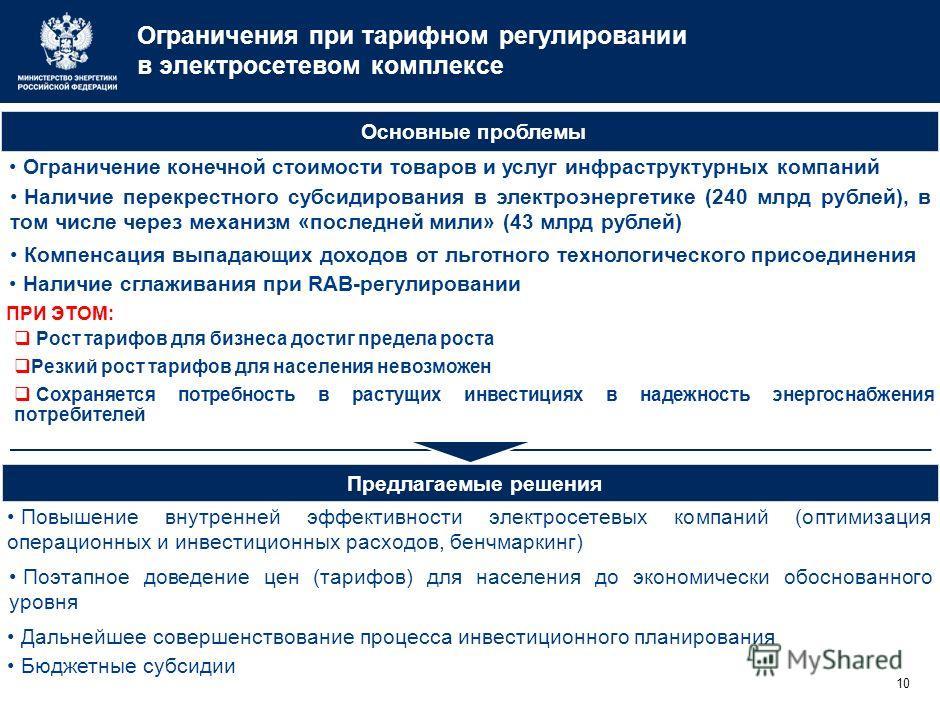 10 Ограничения при тарифном регулировании в электросетевом комплексе Основные проблемы Ограничение конечной стоимости товаров и услуг инфраструктурных компаний Наличие перекрестного субсидирования в электроэнергетике (240 млрд рублей), в том числе че