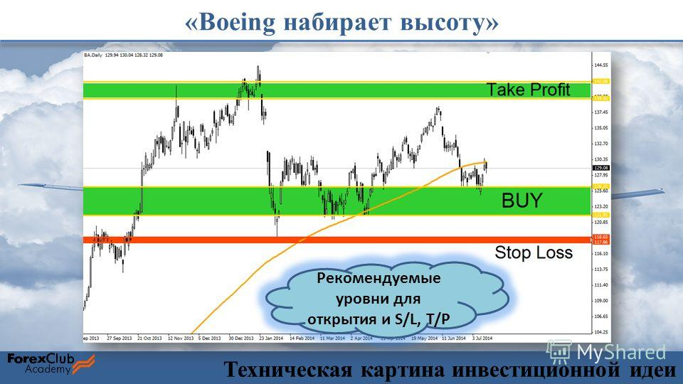 «Boeing набирает высоту» Рекомендуемые уровни для открытия и S/L, T/P