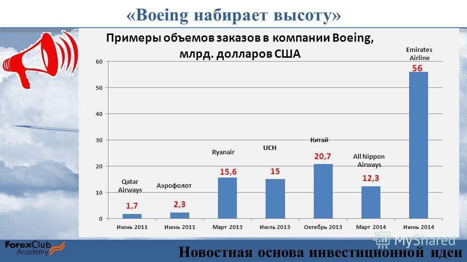 «Boeing набирает высоту»