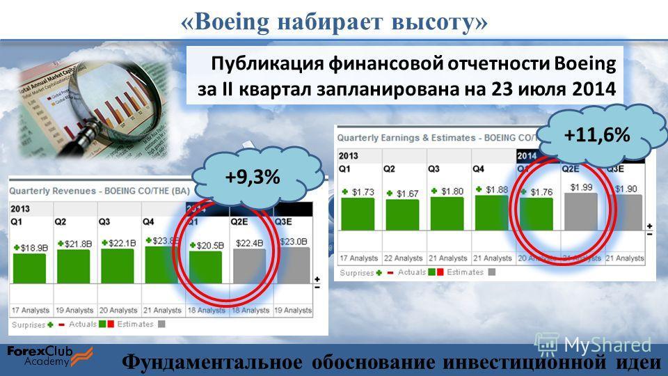 Публикация финансовой отчетности Boeing за II квартал запланирована на 23 июля 2014 +11,6% +9,3%