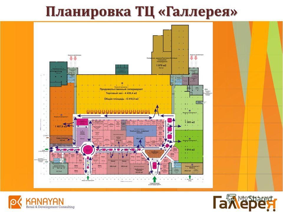 Планировка ТЦ «Галлерея»