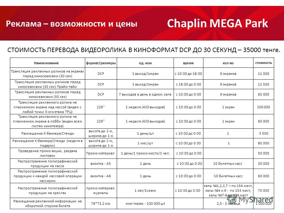 Реклама – возможности и цены Chaplin MEGA Park Наименование формат/размерыед. измвремякол-востоимость Трансляция рекламных роликов на экранах перед киносеансами (30 сек) DCP1 выход/1 экран с 10:00 до 18:009 экранов 11 000 Трансляция рекламных роликов