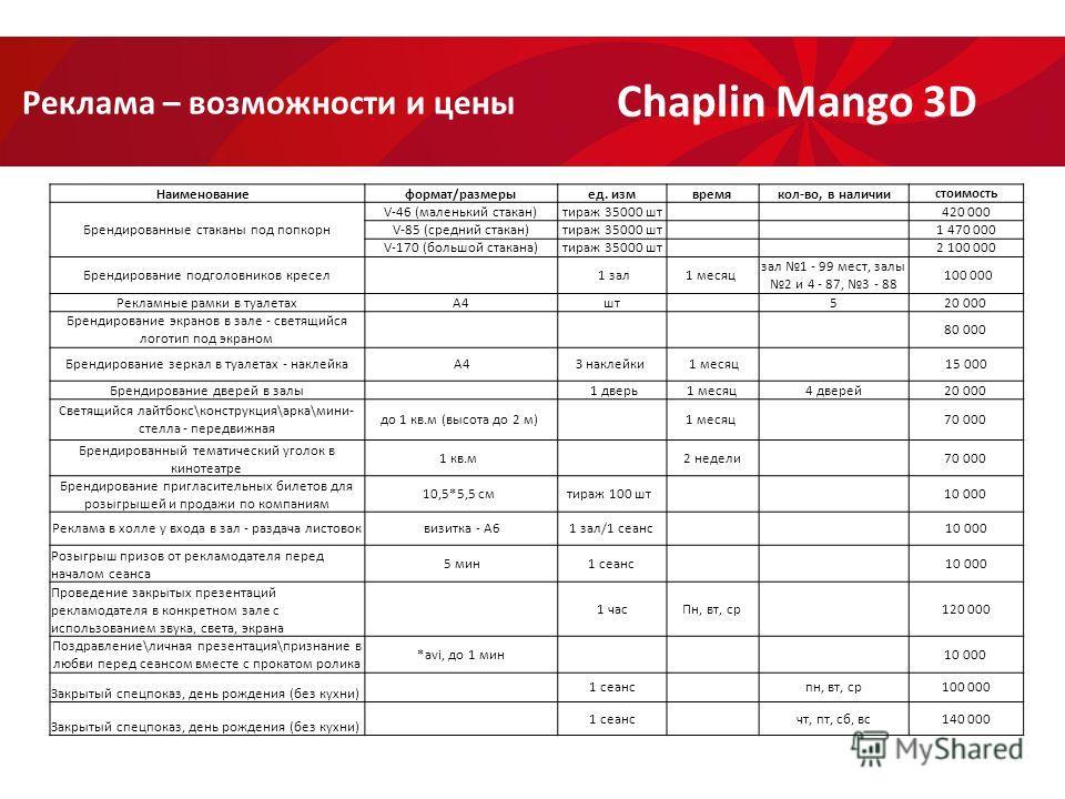 Реклама – возможности и цены Chaplin Mango 3D Наименование формат/размерыед. измвремякол-во, в наличии стоимость Брендированные стаканы под попкорн V-46 (маленький стакан)тираж 35000 шт 420 000 V-85 (средний стакан)тираж 35000 шт 1 470 000 V-170 (бол