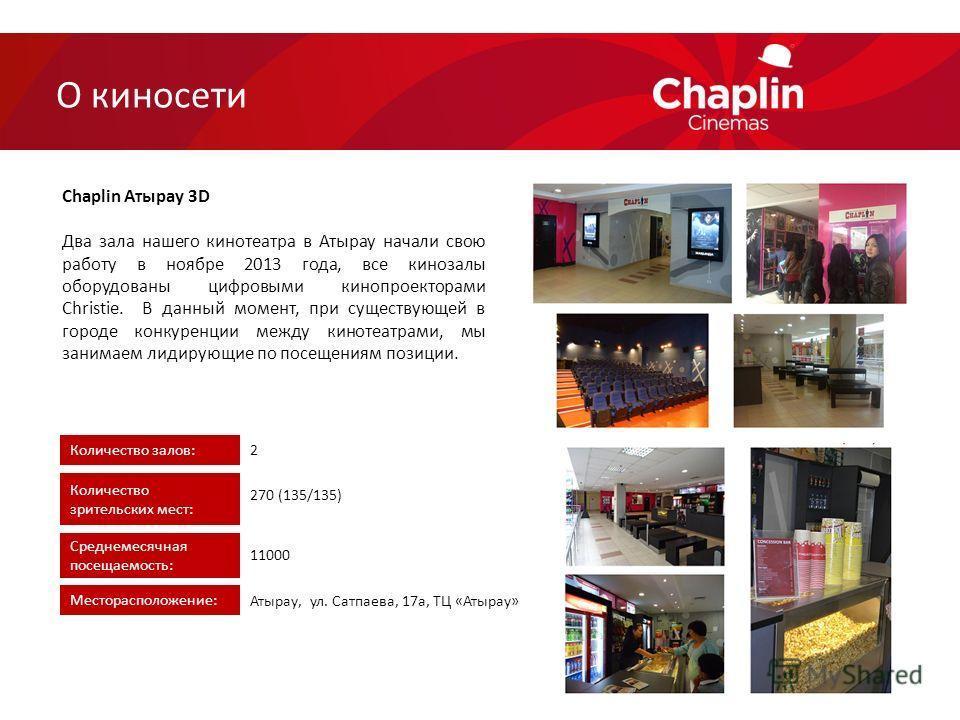 О киносети Chaplin Атырау 3D Два зала нашего кинотеатра в Атырау начали свою работу в ноябре 2013 года, все кинозалы оборудованы цифровыми кинопроекторами Christie. В данный момент, при существующей в городе конкуренции между кинотеатрами, мы занимае