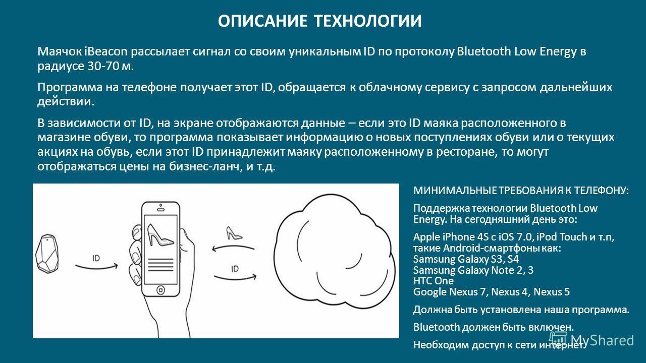 ОПИСАНИЕ ТЕХНОЛОГИИ Маячок iBeacon рассылает сигнал со своим уникальным ID по протоколу Bluetooth Low Energy в радиусе 30-70 м. Программа на телефоне получает этот ID, обращается к облачному сервису с запросом дальнейших действии. В зависимости от ID