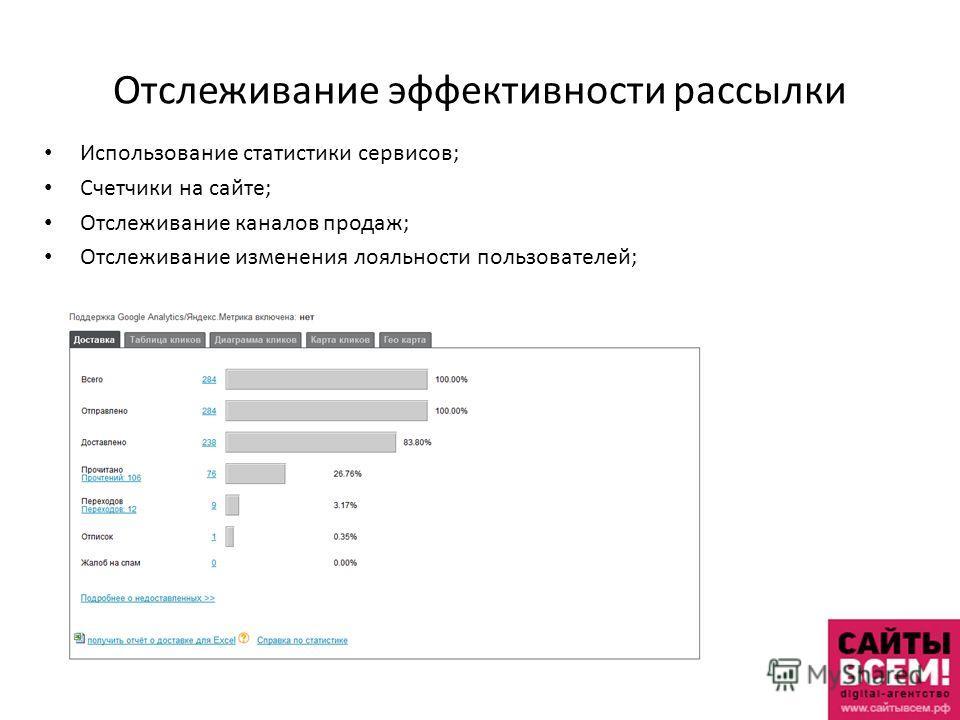 Отслеживание эффективности рассылки Использование статистики сервисов; Счетчики на сайте; Отслеживание каналов продаж; Отслеживание изменения лояльности пользователей;