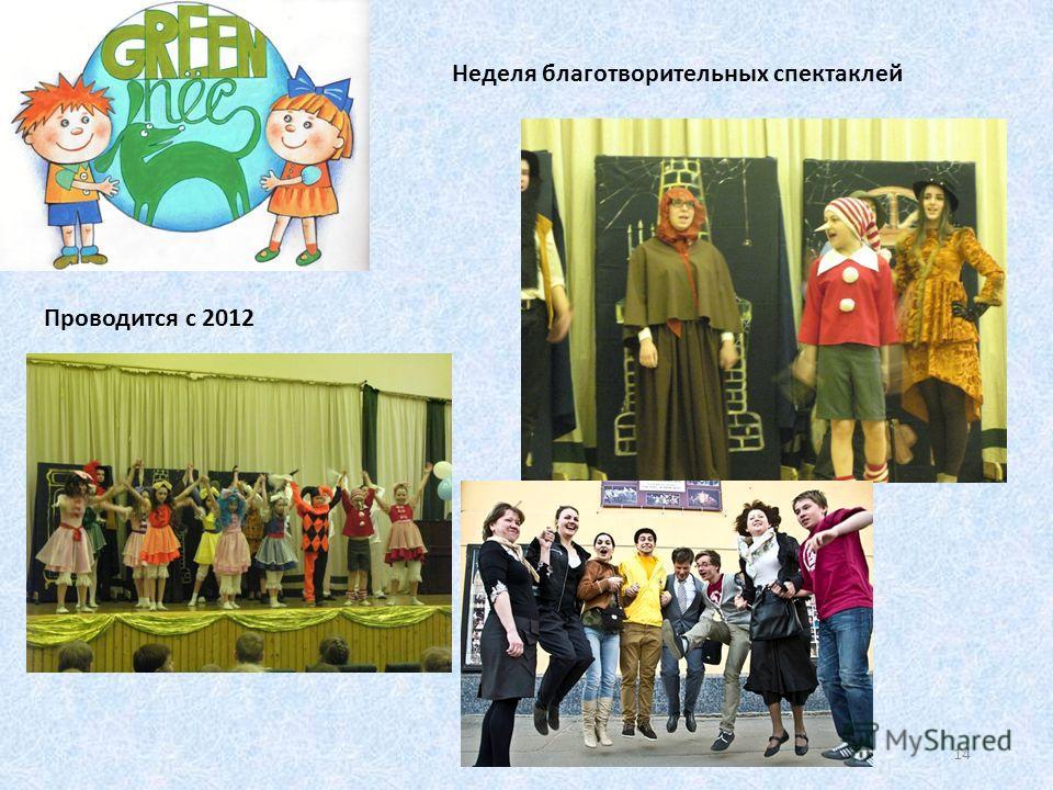 14 Неделя благотворительных спектаклей Проводится с 2012