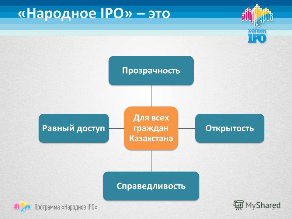 Для всех граждан Казахстана Прозрачность ОткрытостьСправедливость Равный доступ «Народное IPO» – это 4