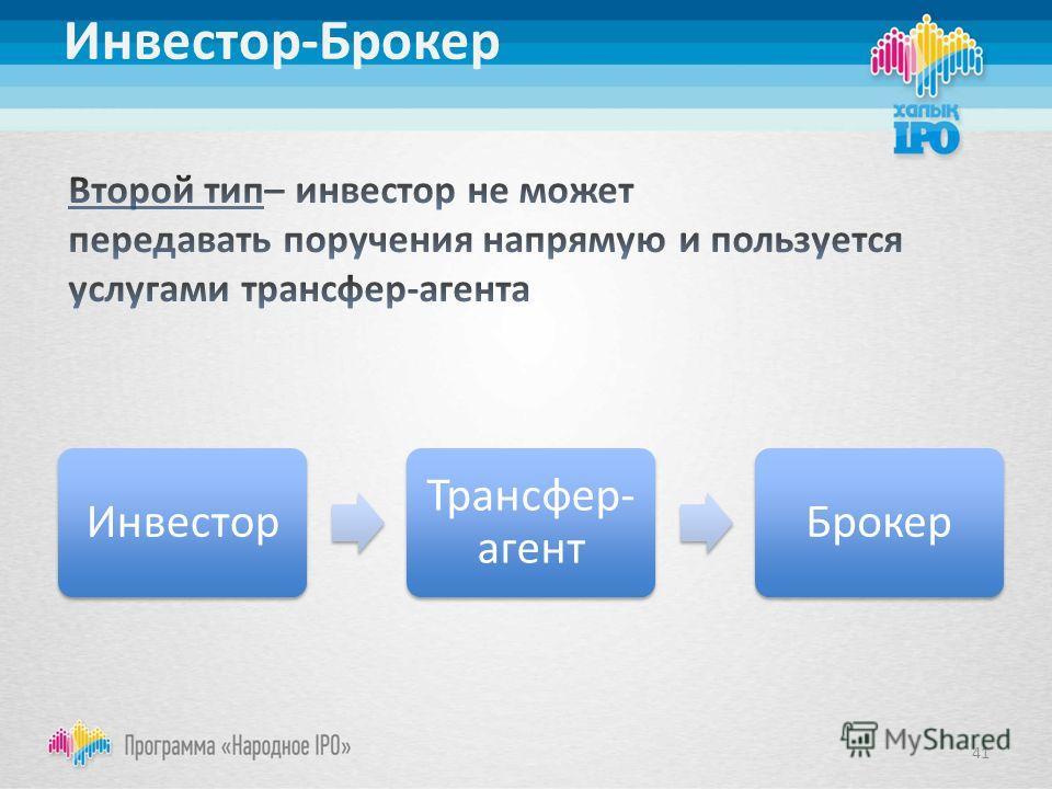 Инвестор-Брокер Инвестор Трансфер- агент Брокер 41