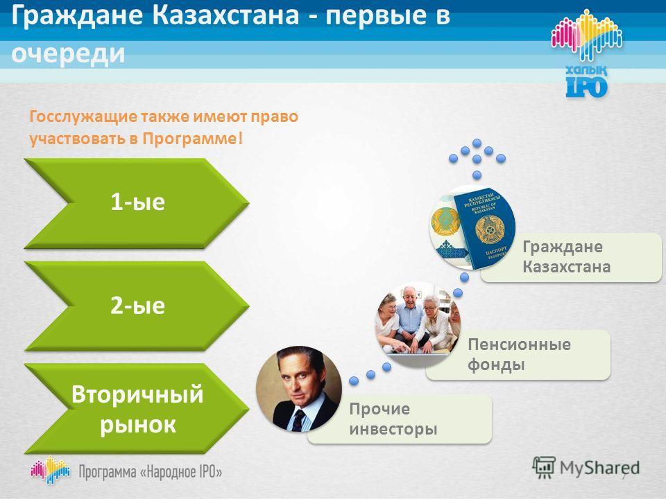 Прочие инвесторы Пенсионные фонды Граждане Казахстана Граждане Казахстана - первые в очереди Госслужащие также имеют право участвовать в Программе! 7