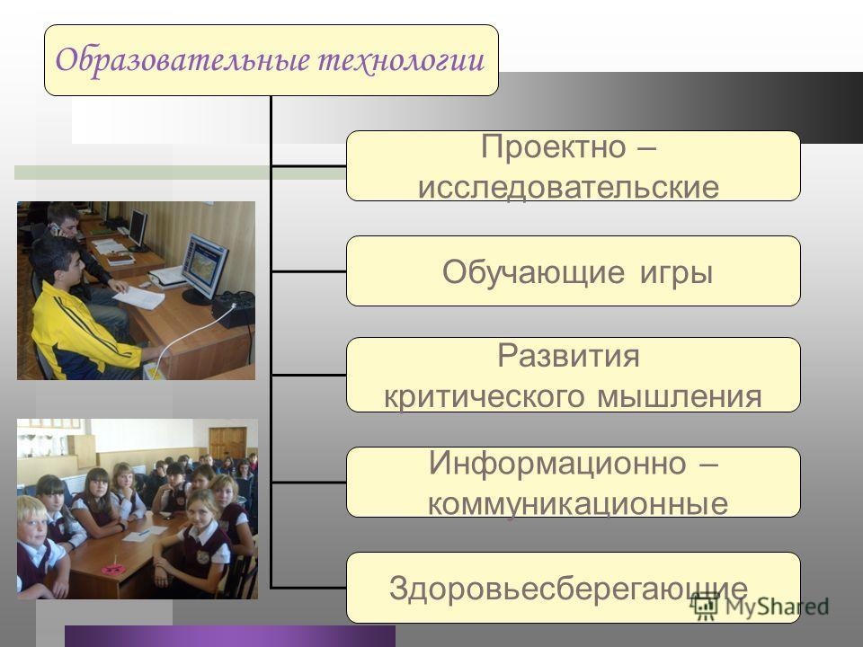 Образовательные технологии Проектно – исследовательские Обучающие игры Развития критического мышления Информационно – коммуникационные Здоровьесберегающие