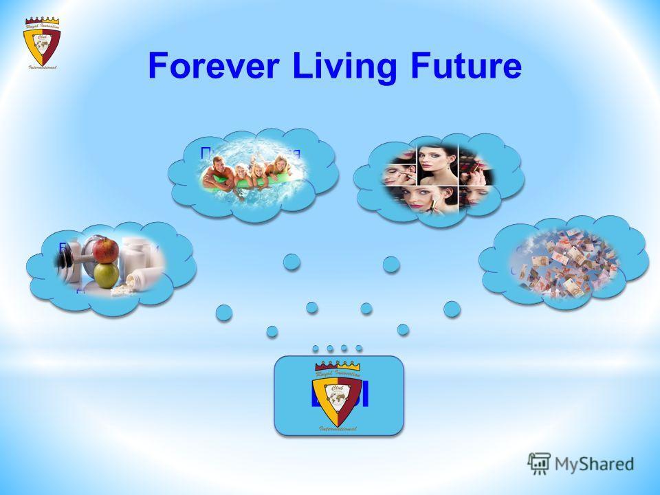 Forever Living Future Биологически активные добавки? ВЫ Путешествия и туризм? Косметика? Финансовое обеспечение?
