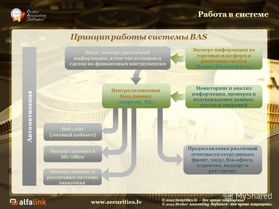 www.securities.lv Работа в системе 6 Принцип работы системы BAS Ввод / импорт различной информации, в том числе заявок и сделок по финансовым инструментам Централизованная база данных (например, SQL) Мониторинг и анализ информации, проверка и подтвер