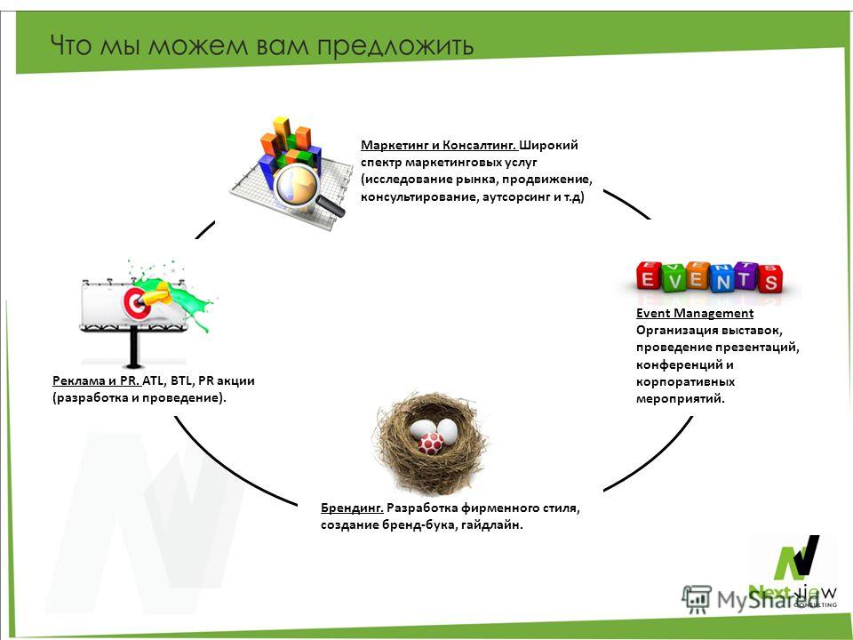 Брендинг. Разработка фирменного стиля, создание бренд-бука, гайдлайн. Event Management Организация выставок, проведение презентаций, конференций и корпоративных мероприятий. Маркетинг и Консалтинг. Широкий спектр маркетинговых услуг (исследование рын