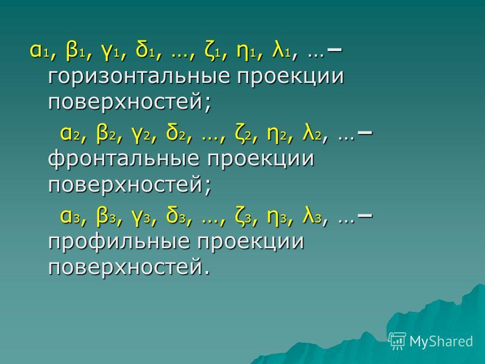 α 1, β 1, γ 1, δ 1, …, ζ 1, η 1, λ 1, … горизонтальные проекции поверхностей; α 2, β 2, γ 2, δ 2, …, ζ 2, η 2, λ 2, … фронтальные проекции поверхностей; α 2, β 2, γ 2, δ 2, …, ζ 2, η 2, λ 2, … фронтальные проекции поверхностей; α 3, β 3, γ 3, δ 3, …,