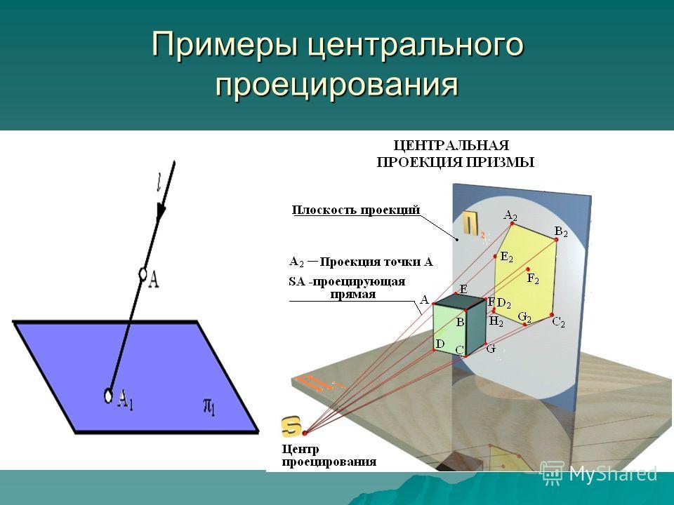 Примеры центрального проецирования