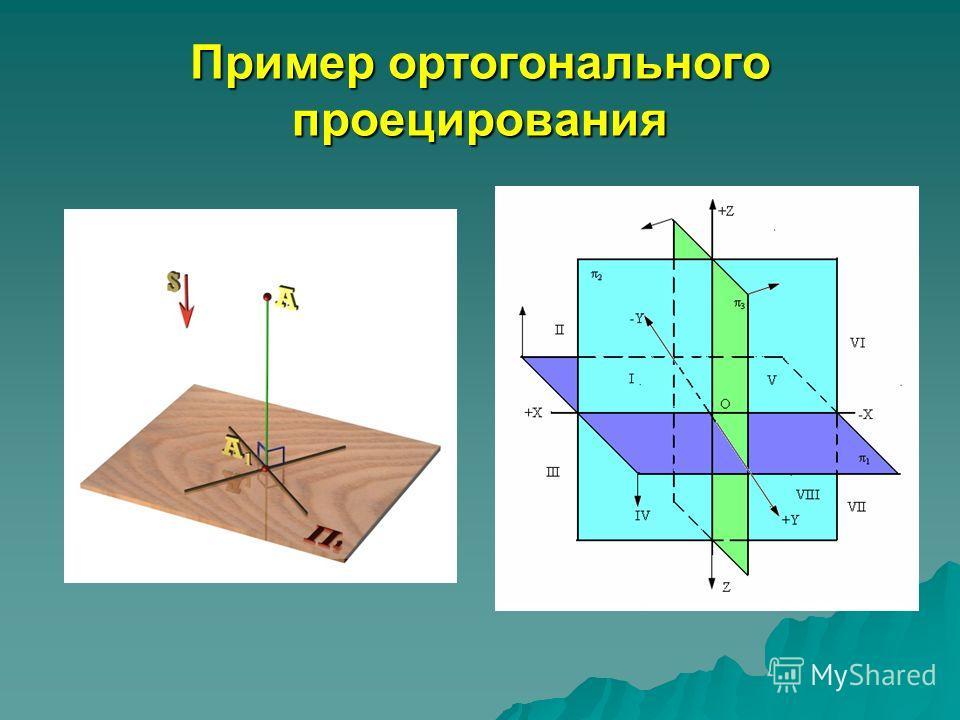 Пример ортогонального проецирования