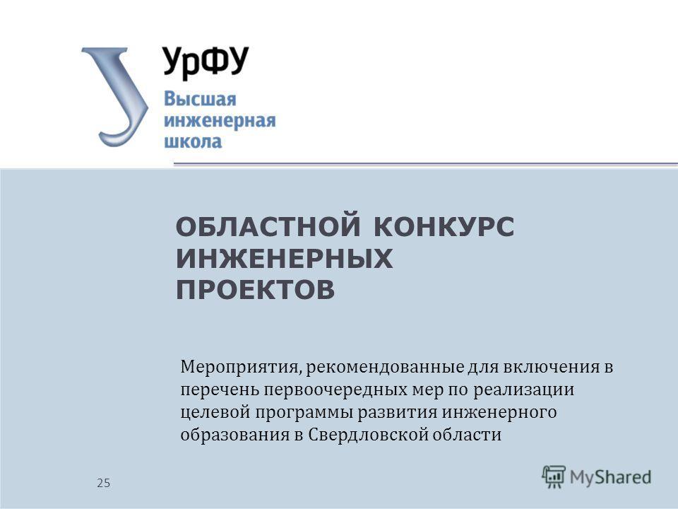 Мероприятия, рекомендованные для включения в перечень первоочередных мер по реализации целевой программы развития инженерного образования в Свердловской области ОБЛАСТНОЙ КОНКУРС ИНЖЕНЕРНЫХ ПРОЕКТОВ 25