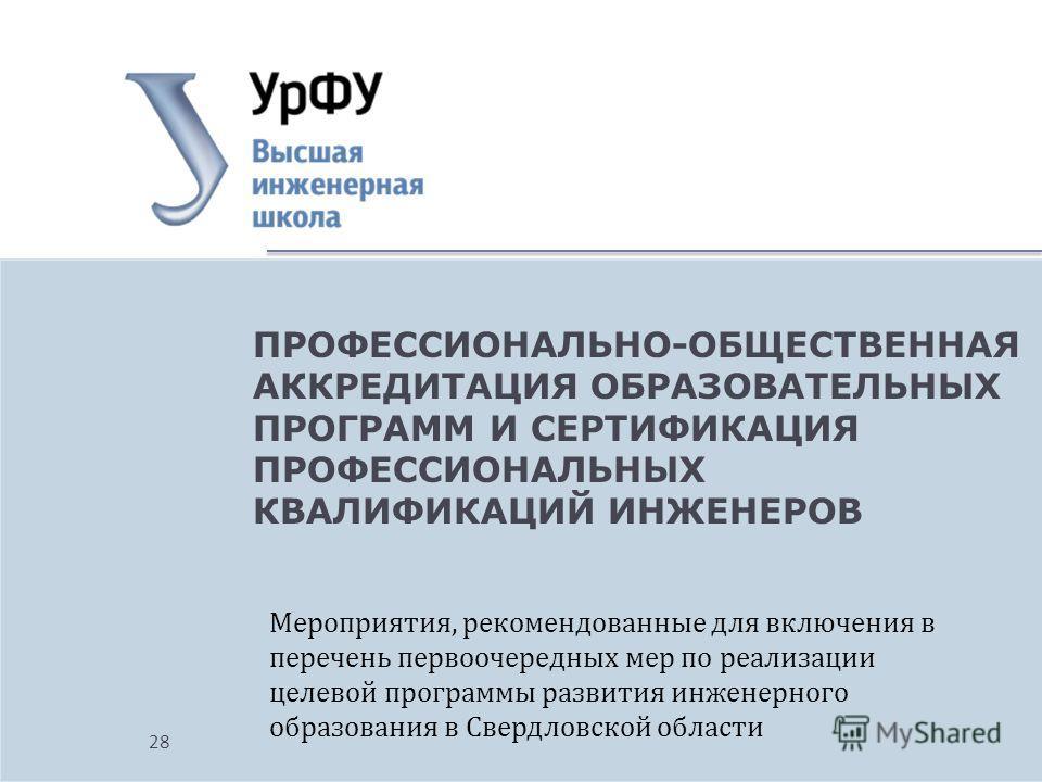 Мероприятия, рекомендованные для включения в перечень первоочередных мер по реализации целевой программы развития инженерного образования в Свердловской области ПРОФЕССИОНАЛЬНО-ОБЩЕСТВЕННАЯ АККРЕДИТАЦИЯ ОБРАЗОВАТЕЛЬНЫХ ПРОГРАММ И СЕРТИФИКАЦИЯ ПРОФЕСС