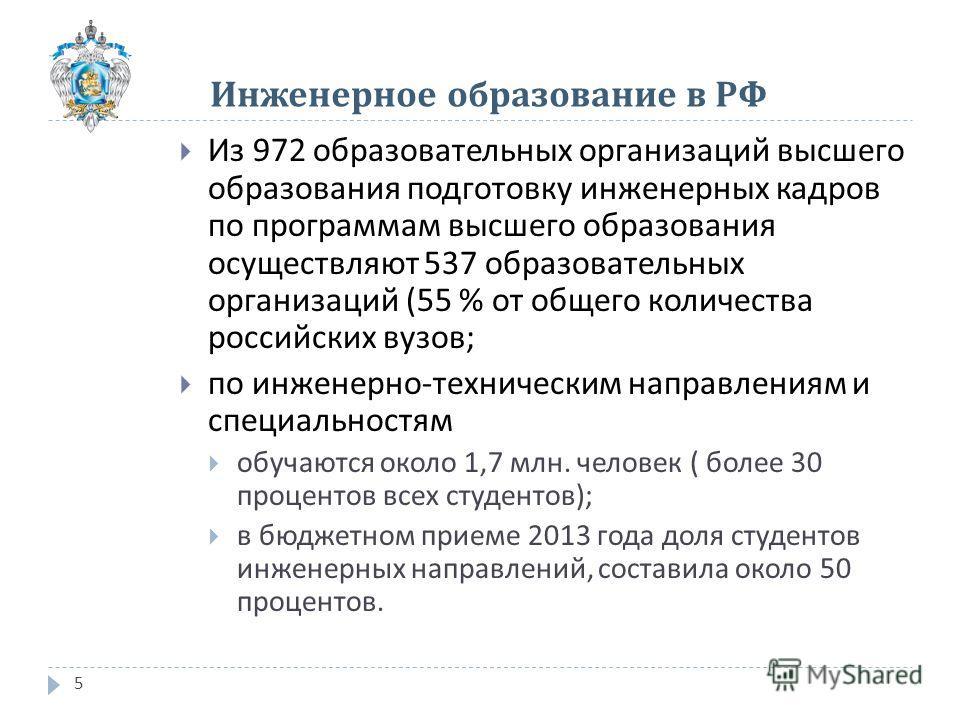 5 Из 972 образовательных организаций высшего образования подготовку инженерных кадров по программам высшего образования осуществляют 537 образовательных организаций (55 % от общего количества российских вузов ; по инженерно - техническим направлениям