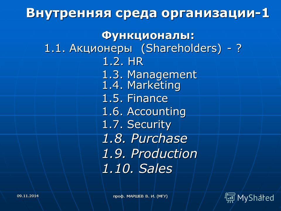 Внутренняя среда организации-1 Функционалы: 1.1. Акционеры (Shareholders) - ? 1.2. HR 1.2. HR 1.3. Management 1.4. Marketing 1.5. Finance 1.6. Accounting 1.7. Security 1.8. Purchase 1.9. Production 1.10. Sales 09.11.2014 проф. МАРШЕВ В. И. (МГУ) 11