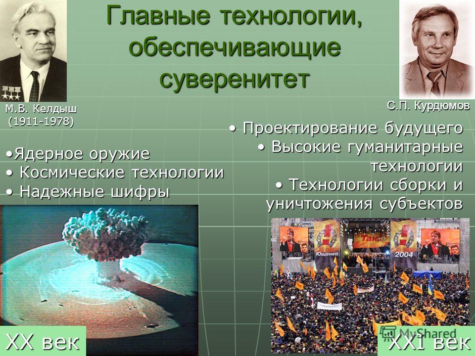 XXI век Главные технологии, обеспечивающие суверенитет Ядерное оружие Ядерное оружие Космические технологии Космические технологии Надежные шифры Надежные шифры Проектирование будущего Проектирование будущего Высокие гуманитарные технологии Высокие г