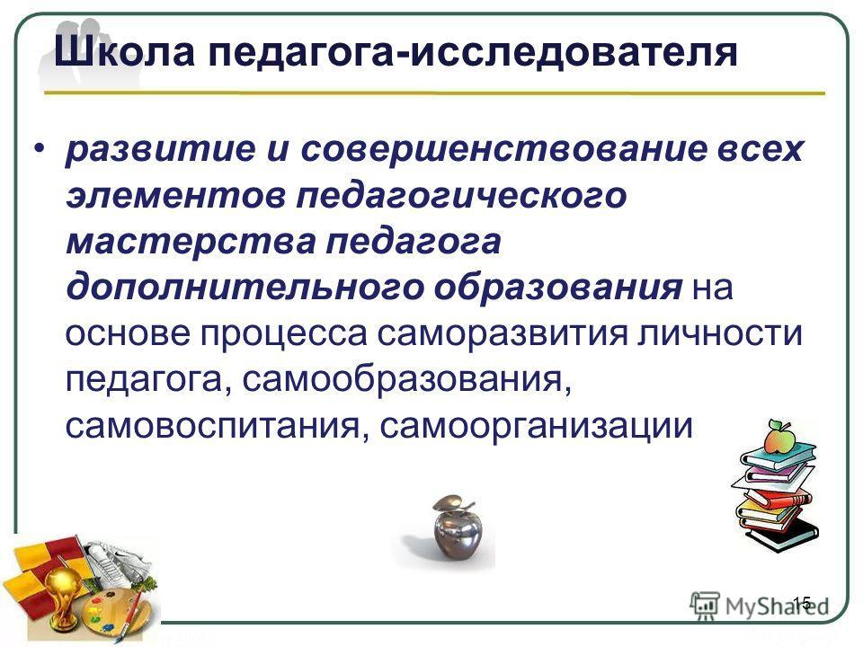 Школа педагога-исследователя развитие и совершенствование всех элементов педагогического мастерства педагога дополнительного образования на основе процесса саморазвития личности педагога, самообразования, самовоспитания, самоорганизации 15