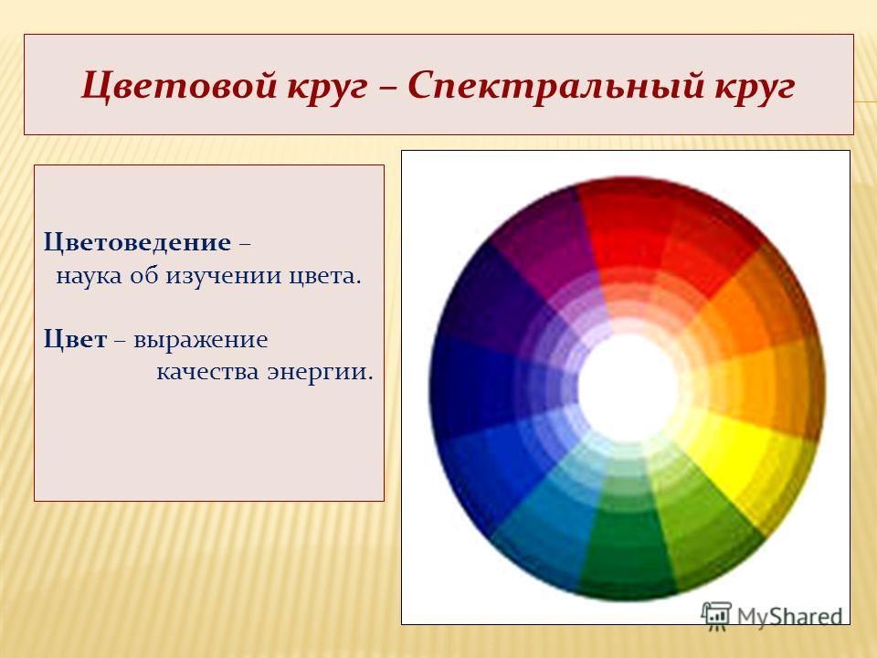 Цветоведение – наука об изучении цвета. Цвет – выражение качества энергии. Цветовой круг – Спектральный круг