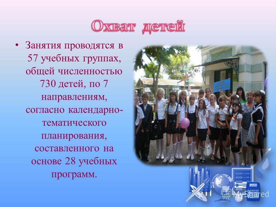 Занятия проводятся в 57 учебных группах, общей численностью 730 детей, по 7 направлениям, согласно календарно- тематического планирования, составленного на основе 28 учебных программ.