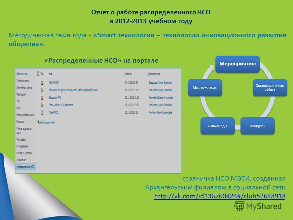 Методическая тема года - «Smart технологии – технологии инновационного развития общества». Отчет о работе распределенного НСО в 2012-2013 учебном году «Распределенные НСО» на портале Мероприятия: Организационная работа Конкурсы ОлимпиадыМастер-классы