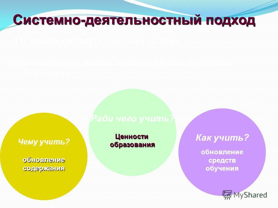 Основная педагогическая задача организация условий, инициирующих детское действие Системно-деятельностный подход Чему учить?обновлениесодержания Как учить? обновление средств обучения Ради чего учить?Ценностиобразования