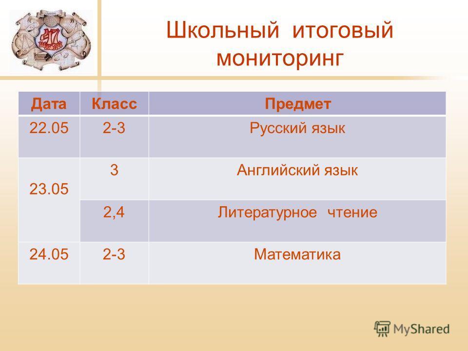 Школьный итоговый мониторинг Дата КлассПредмет 22.052-3Русский язык 23.05 3Английский язык 2,4Литературное чтение 24.052-3Математика