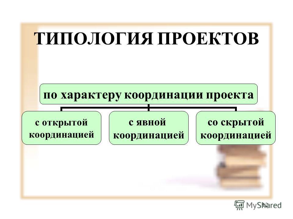 12 ТИПОЛОГИЯ ПРОЕКТОВ по характеру координации проекта с открытой координацией с явной координацией со скрытой координацией