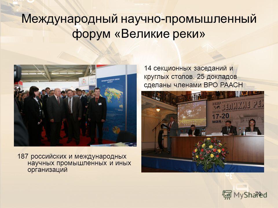 Международный научно-промышленный форум «Великие реки» 187 российских и международных научных промышленных и иных организаций 14 секционных заседаний и круглых столов. 25 докладов сделаны членами ВРО РААСН 79