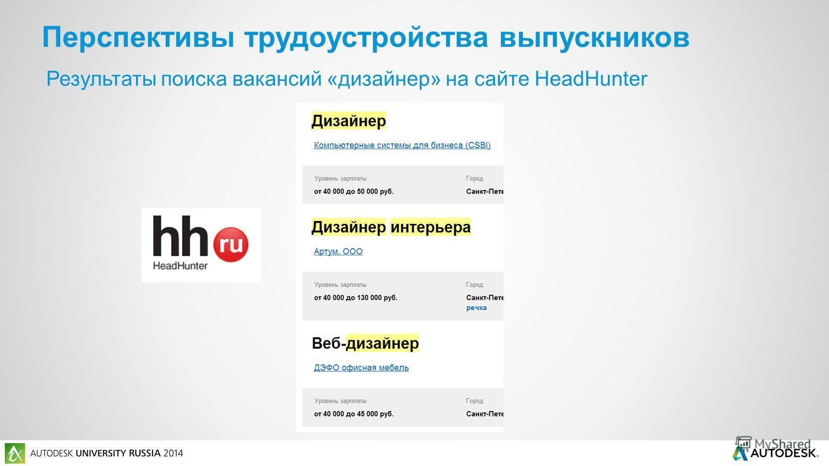 Перспективы трудоустройства выпускников Результаты поиска вакансий «дизайнер» на сайте HeadHunter