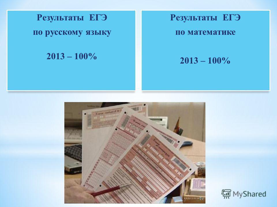 Результаты ЕГЭ по русскому языку 2013 – 100% Результаты ЕГЭ по математике 2013 – 100%