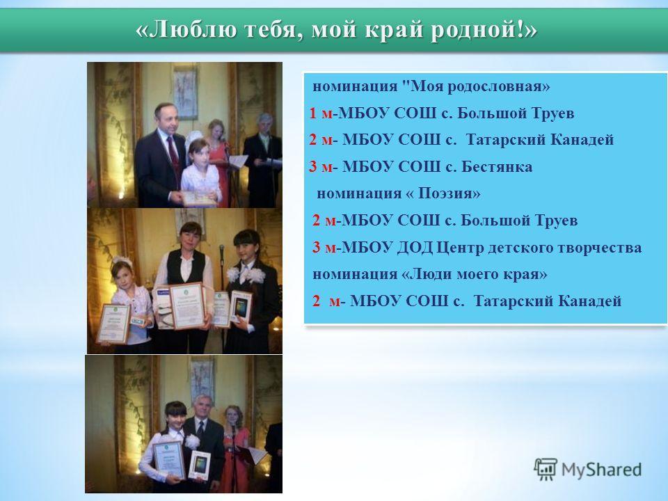 номинация