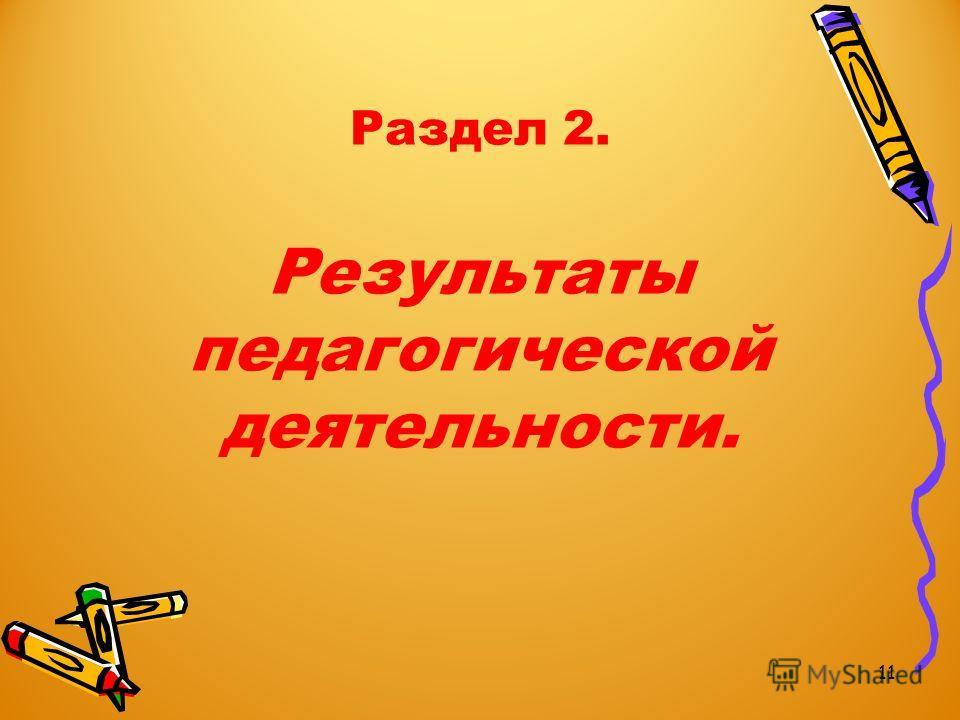 11 Раздел 2. Результаты педагогической деятельности.