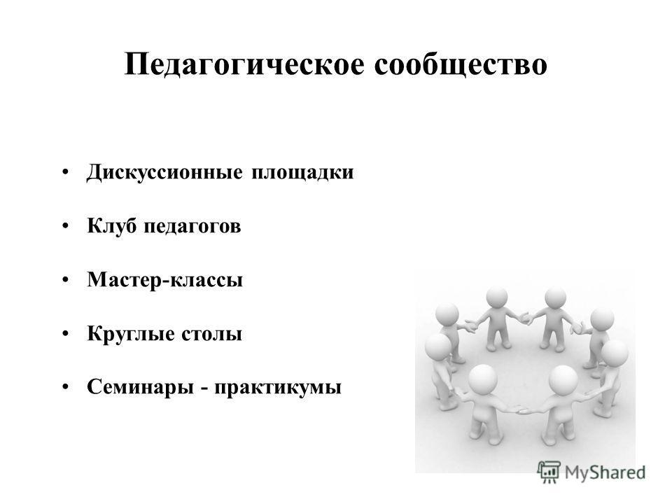 Педагогическое сообщество Дискуссионные площадки Клуб педагогов Мастер-классы Круглые столы Семинары - практикумы