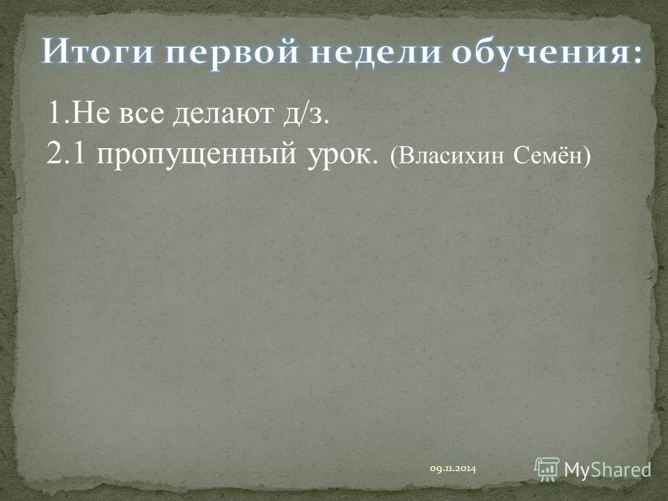1. Не все делают д/з. 2.1 пропущенный урок. (Власихин Семён)