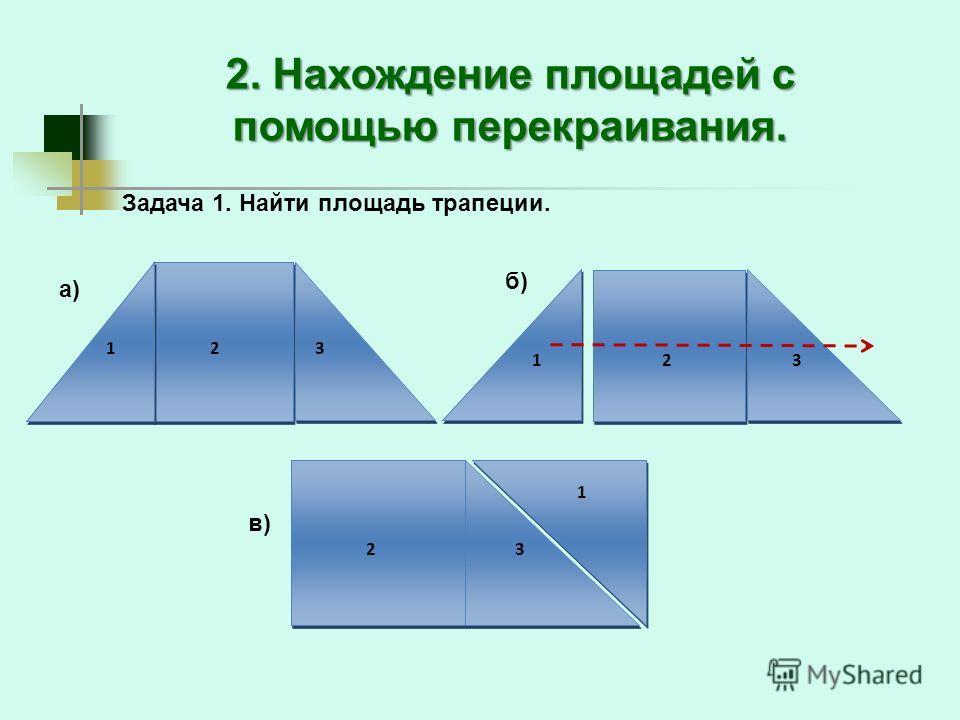 2. Нахождение площадей с помощью перекраивания. 123 123 23 1 а) б) в) Задача 1. Найти площадь трапеции.