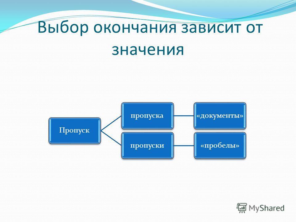Выбор окончания зависит от значения Пропускпропуска«документы»пропуски«пробелы»