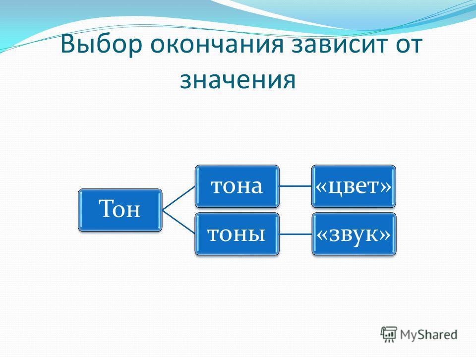Выбор окончания зависит от значения Тонтона«цвет»тоны«звук»