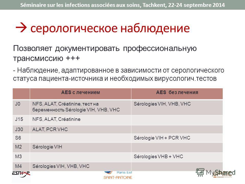 Séminaire sur les infections associées aux soins, Tachkent, 22-24 septembre 2014 серологическое наблюдение AES с лечениемAES без лечения J0NFS, ALAT, Créatinine, тест на беременность Sérologie VIH, VHB, VHC Sérologies VIH, VHB, VHC J15NFS, ALAT, Créa
