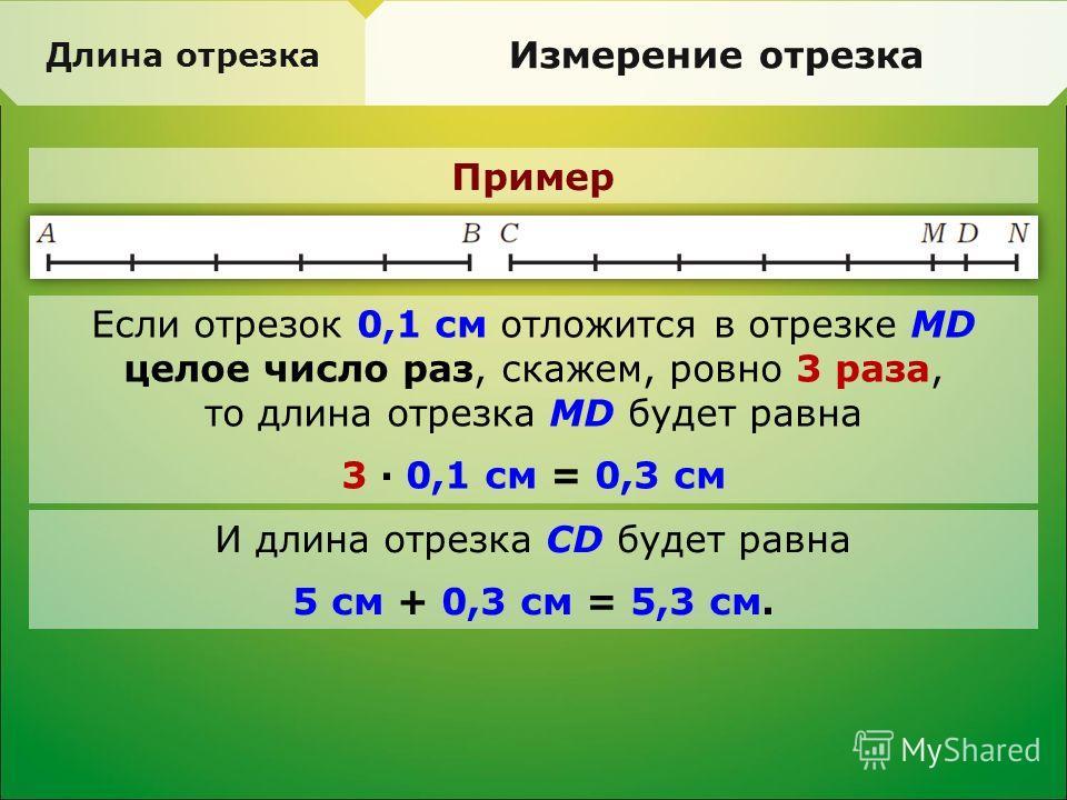 Пример Длина отрезка Измерение отрезка Если отрезок 0,1 см отложится в отрезке MD целое число раз, скажем, ровно 3 раза, то длина отрезка MD будет равна 3 · 0,1 см = 0,3 см И длина отрезка CD будет равна 5 см + 0,3 см = 5,3 см.