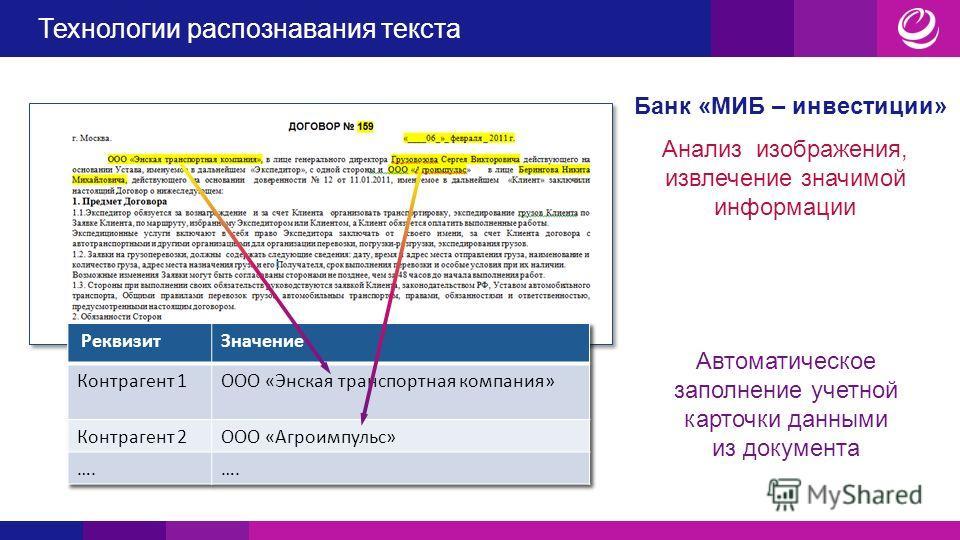 Технологии распознавания текста Анализ изображения, извлечение значимой информации Автоматическое заполнение учетной карточки данными из документа Банк «МИБ – инвестиции»