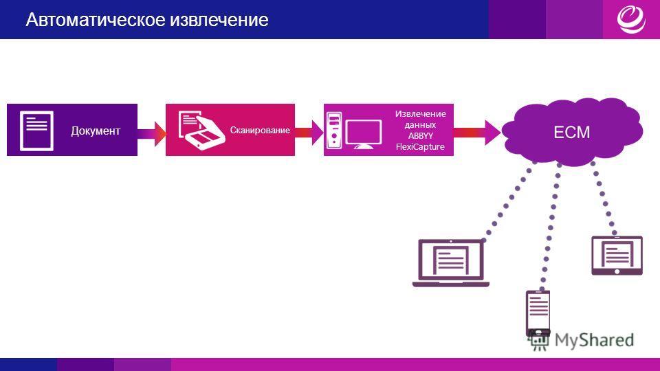Автоматическое извлечение Документ Сканирование Извлечение данных ABBYY FlexiCapture